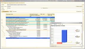 Отчёт о движении денежных средств разрабатывается непосредственно  У нас в этом году были некоторые сложности с составлением отчета о движении денежных средств Представление информации в отчете о движении денежных средств